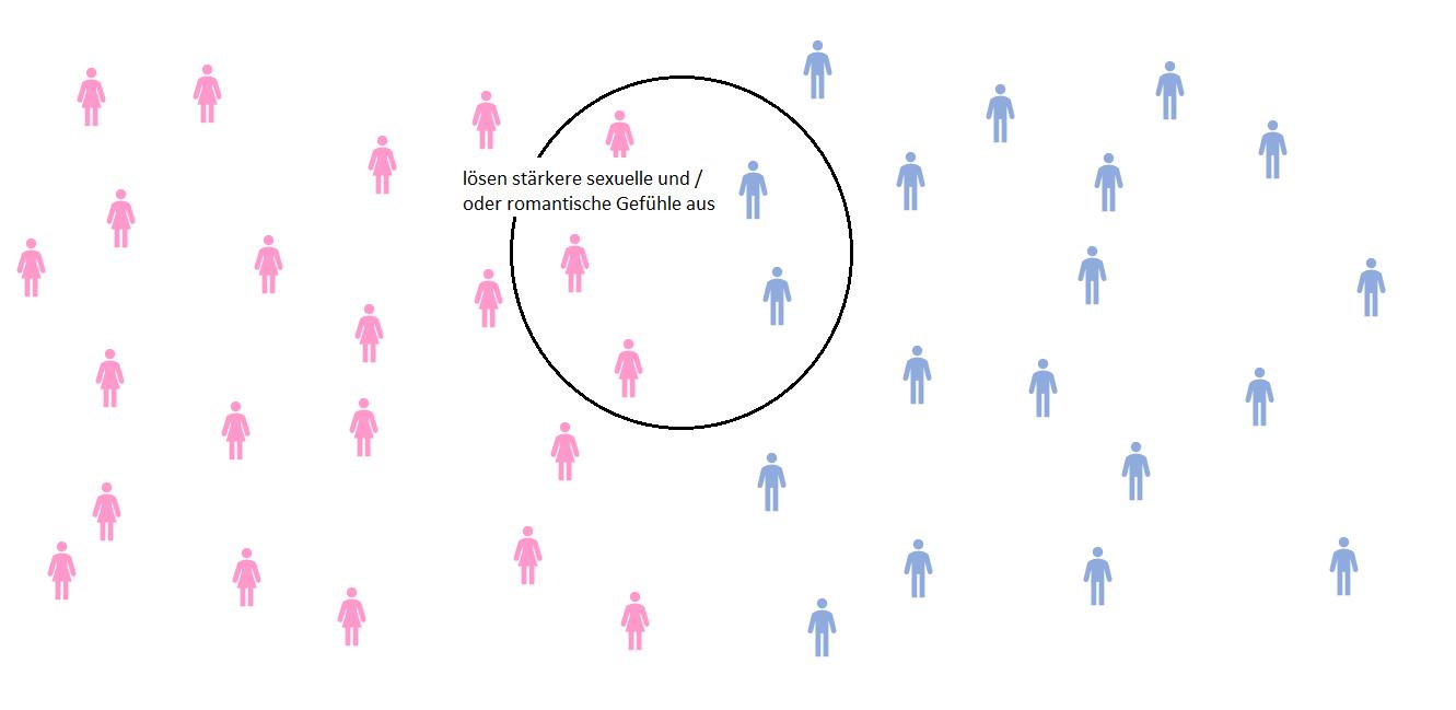 Homosexuell-Dating-Website delhi