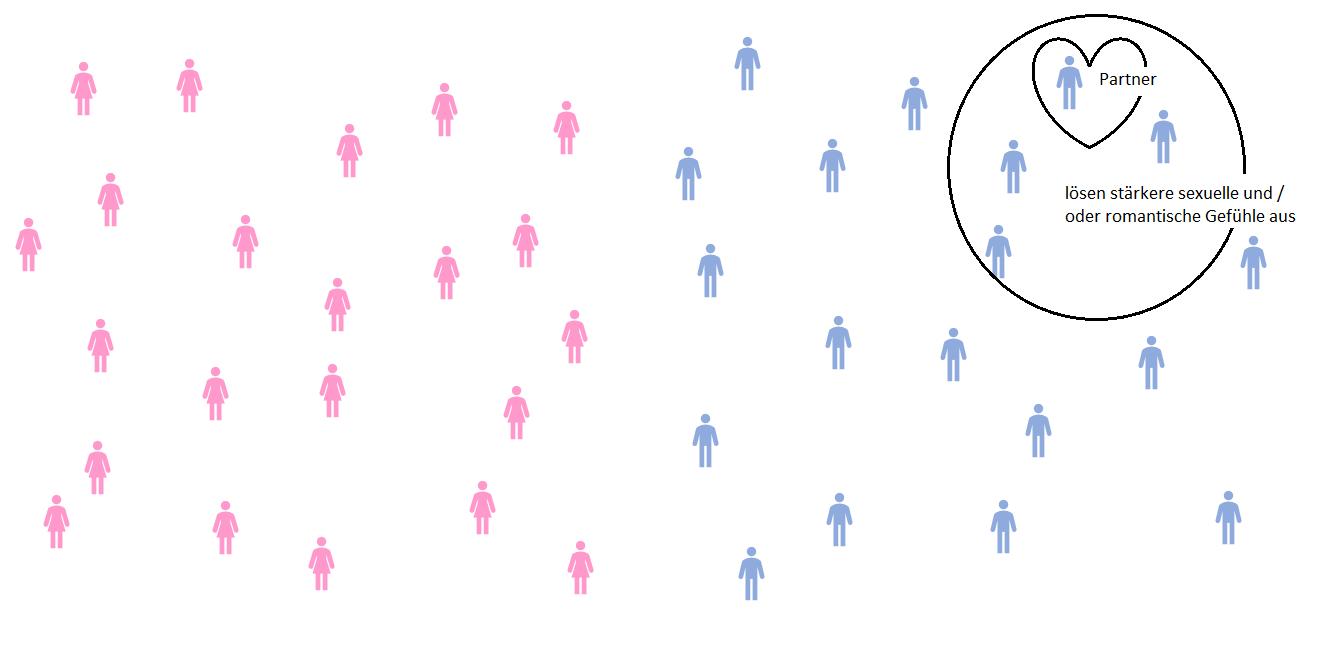 wo man bi neugierige Frauen trifft
